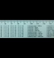 Линейка Navigator 30 см с таблицей умножения